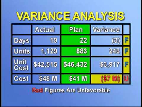 EXPERIENCE ACCOUNTING VIDEOS Title11 Navistar International Standard Costing