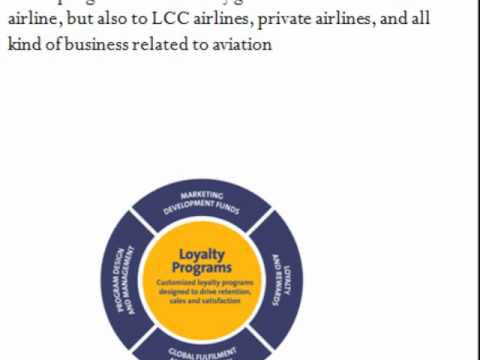 frequent flyer, airline loyalty program
