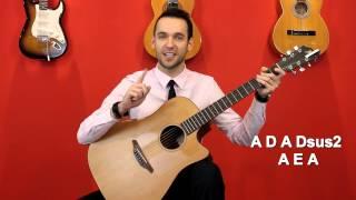 Jak zagrać Dzisiaj w Betlejem na gitarze
