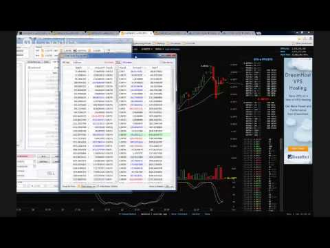 LIVE Bitcoin Trading - Learning about ALT Coins and Pump and Dumps