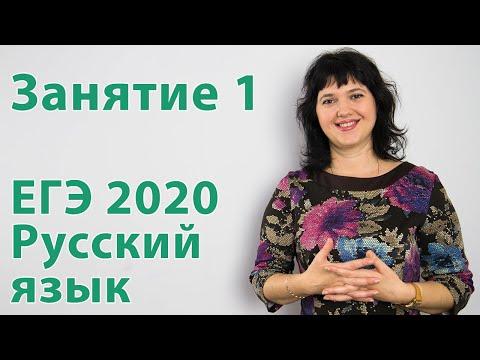 Подготовка к ЕГЭ по русскому языку 2017 - видеоуроки