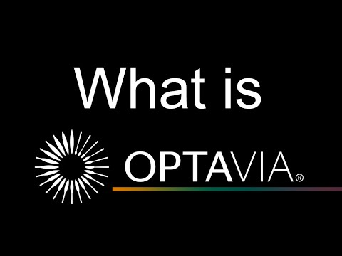 What is OPTAVIA?