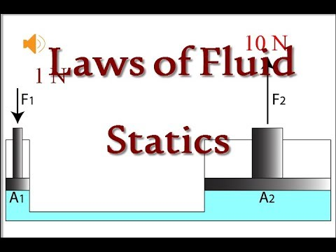 Laws of Fluid Static (Pascal's Law & Hydrostatic Law)