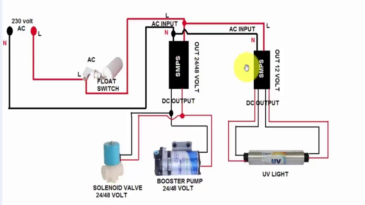 Wiring Diagram Of Ro Water Purifier Hindi Part -2