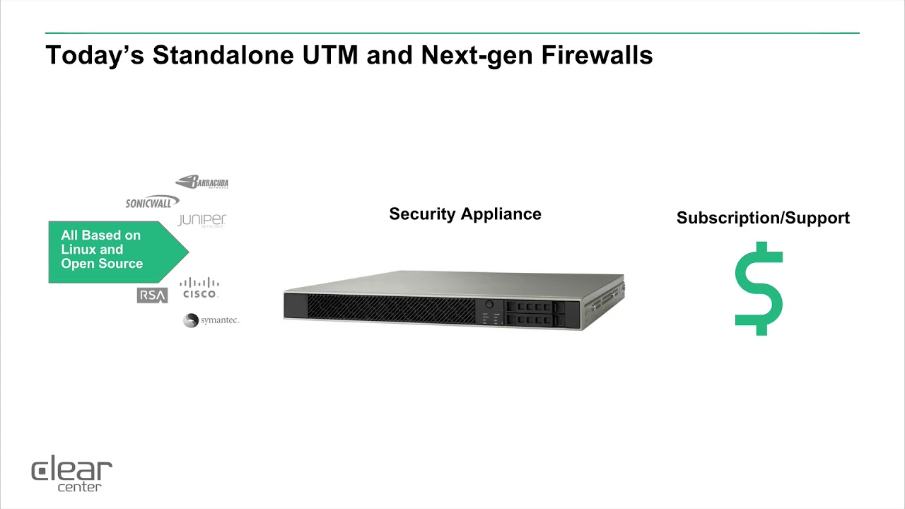 ClearOS Next-generation Firewall Security and UTM Solutions