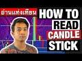 Forex candlestick reversal patterns - Reversal Candle ...