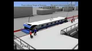 Model for train without stopping at stations