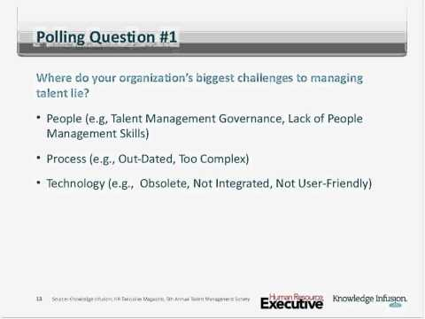 Knowledge Infusion Webinar: Where Are Your Peers Putting Their Marbles and Why? (Part 1)