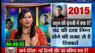Horoscope Predictions Of Rahul Gandhi In 2015