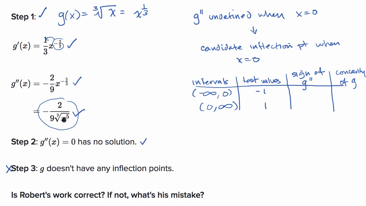 Mistakes when finding inflection points: second derivative undefined  AP  Calculus AB  Khan Academy