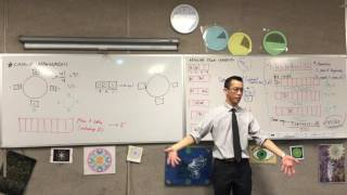 Circular Arrangements (Outlining how to calculate arrangements around a circle)