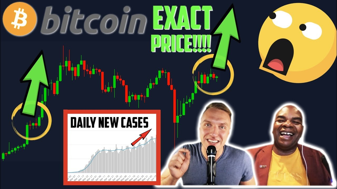 BULLISH EMERGENCY!!!!!! BITCOIN WILL DO SOMETHING NOONE IS EXPECTING NOW!! [exact target...]