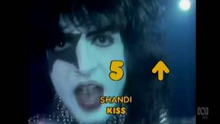 Countdown (Australia)- National Top 10- July 27, 1980