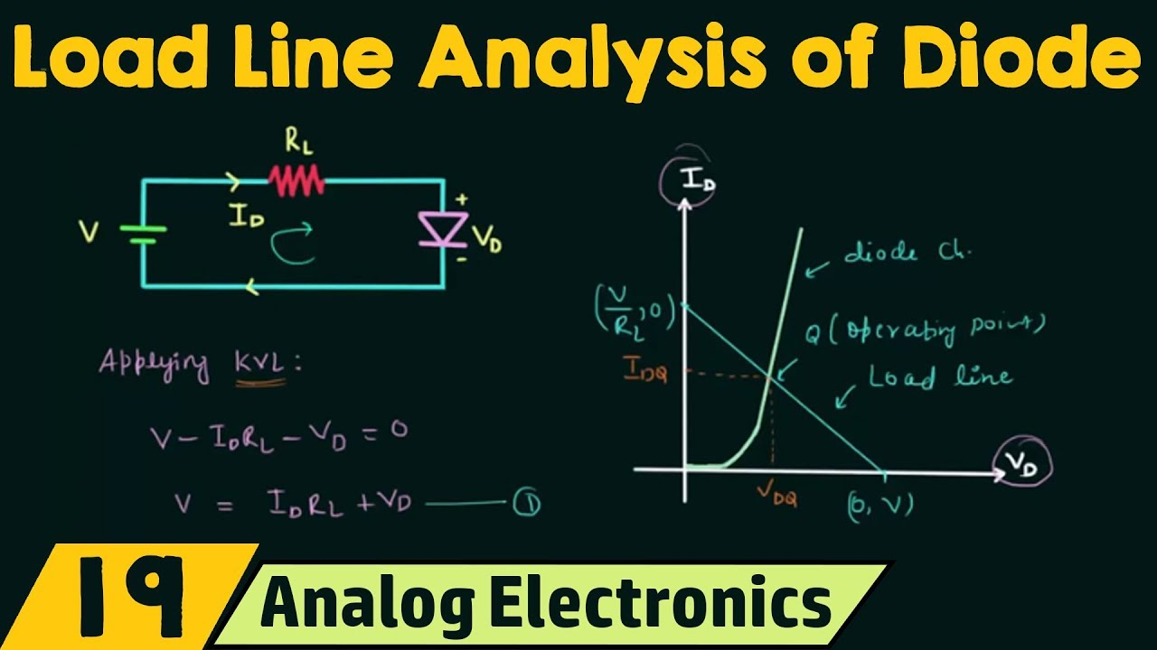 P N Junction Circuit Diagram Load Line Analysis Of Diode Youtube