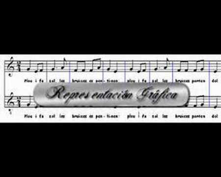 Texturas Musicales