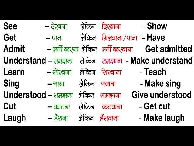 अँग्रेजी से डरे नहीं बल्कि आसानी बोलना लिखना सीखें / How to Use -- Causative Verb