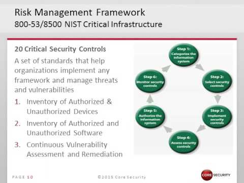 An Approach to Prioritize Threats for Government Agencies