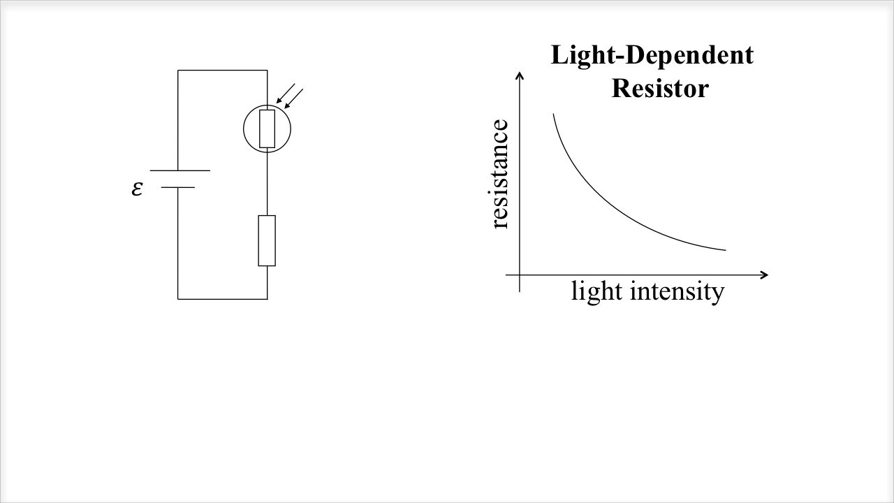 sensors  thermistors and light-dependent resistors