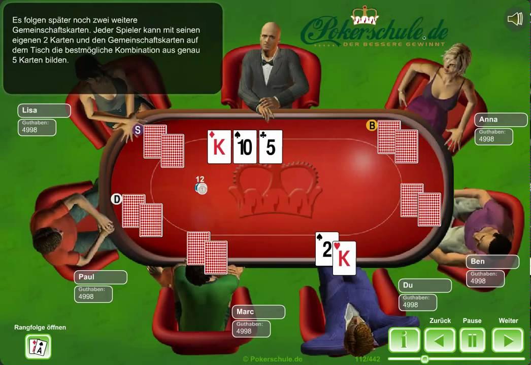 Pokerschule Online Kostenlos