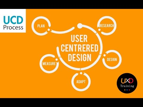 What is user centered design (UCD)?