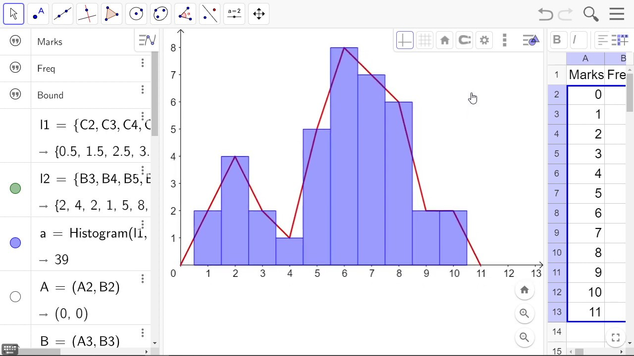 Simple Histogram and Polygon with Geogebra