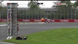 F1 Canada 2014 FP1 Fernando Alonso Hot Lap