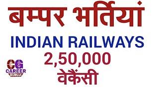 railway 2,50,000 vacancy 2017 2017 Video