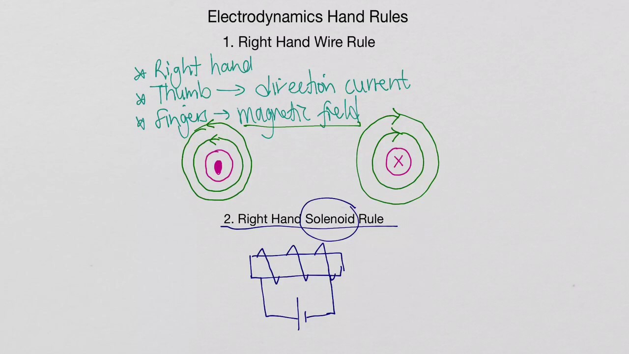 Electromagnetism Worksheet Pdf [ 720 x 1280 Pixel ]