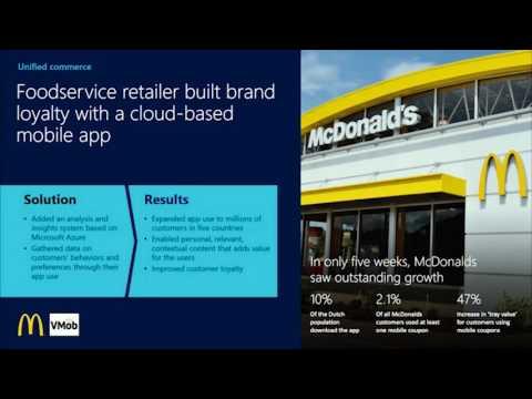 Advanced Analytics - Retail Customer Experience