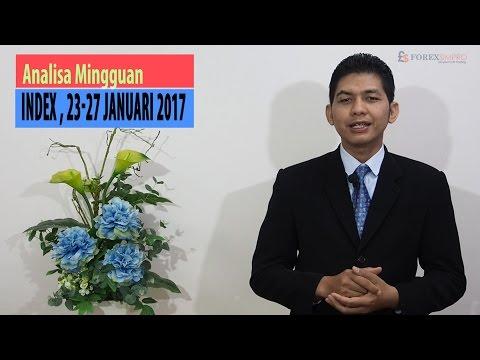 Analisa Index 23-27 Januari 2017
