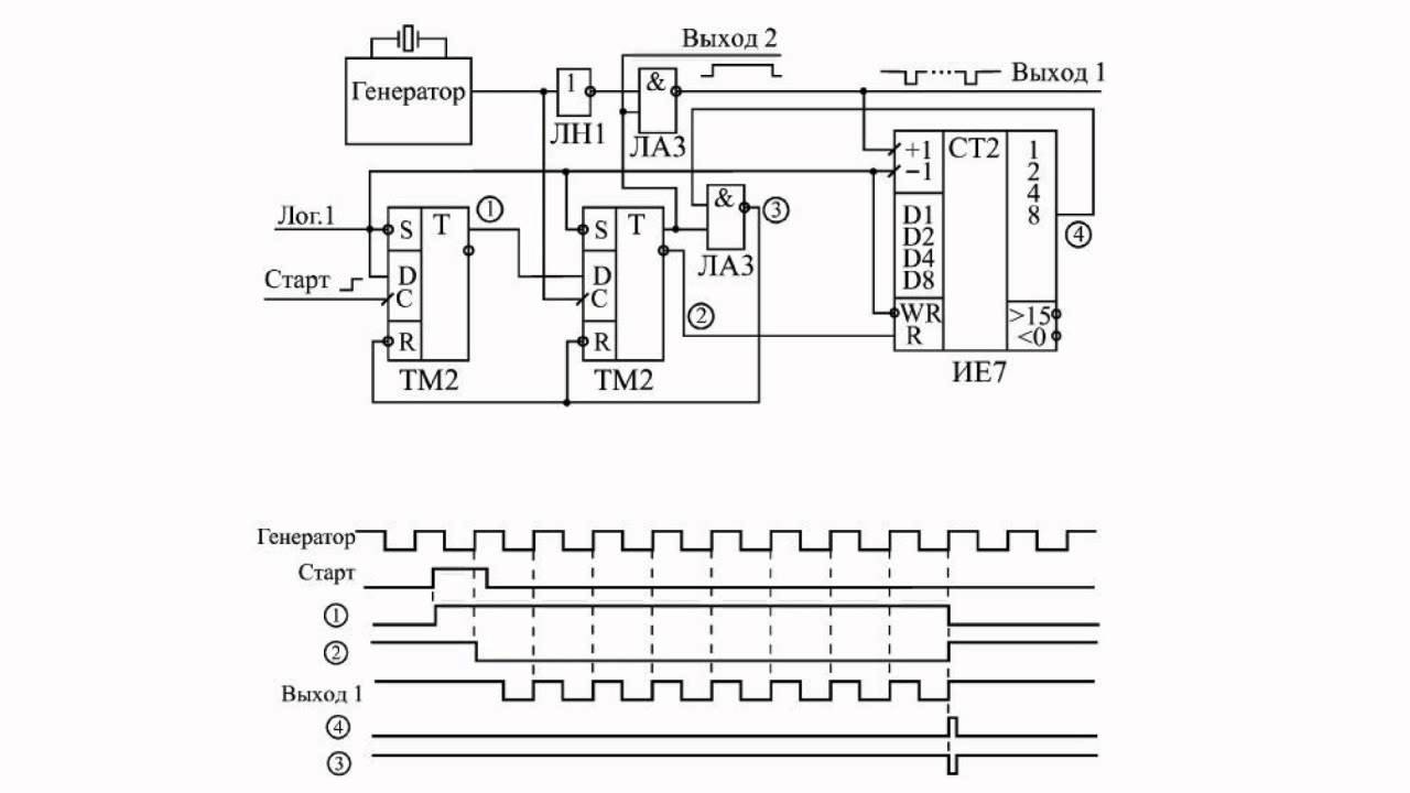 Use Of Synchronous Counters With Asynchronous Youtube Circuit Diagram A 1bit Counter Consisting Jk Flipflop