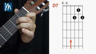Curso de Guitarra Online - Música para Todos ® - sin salir de casa