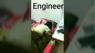 Hotel management v/s engineer       2k17