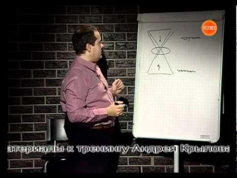 видео: О конкурентных преимуществах. Андрей Крылов. 94