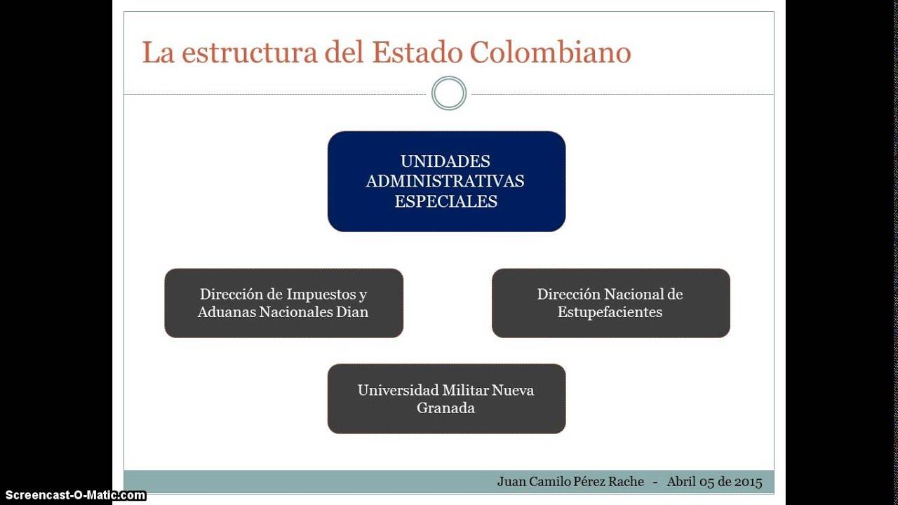 La Estructura Del Estado Colombiano