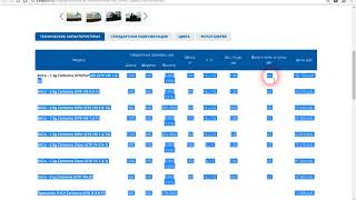 Вывод HTML-таблиц в измененном формате при парсинге