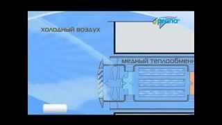 рекуператор Прана(, 2014-12-31T08:44:47.000Z)