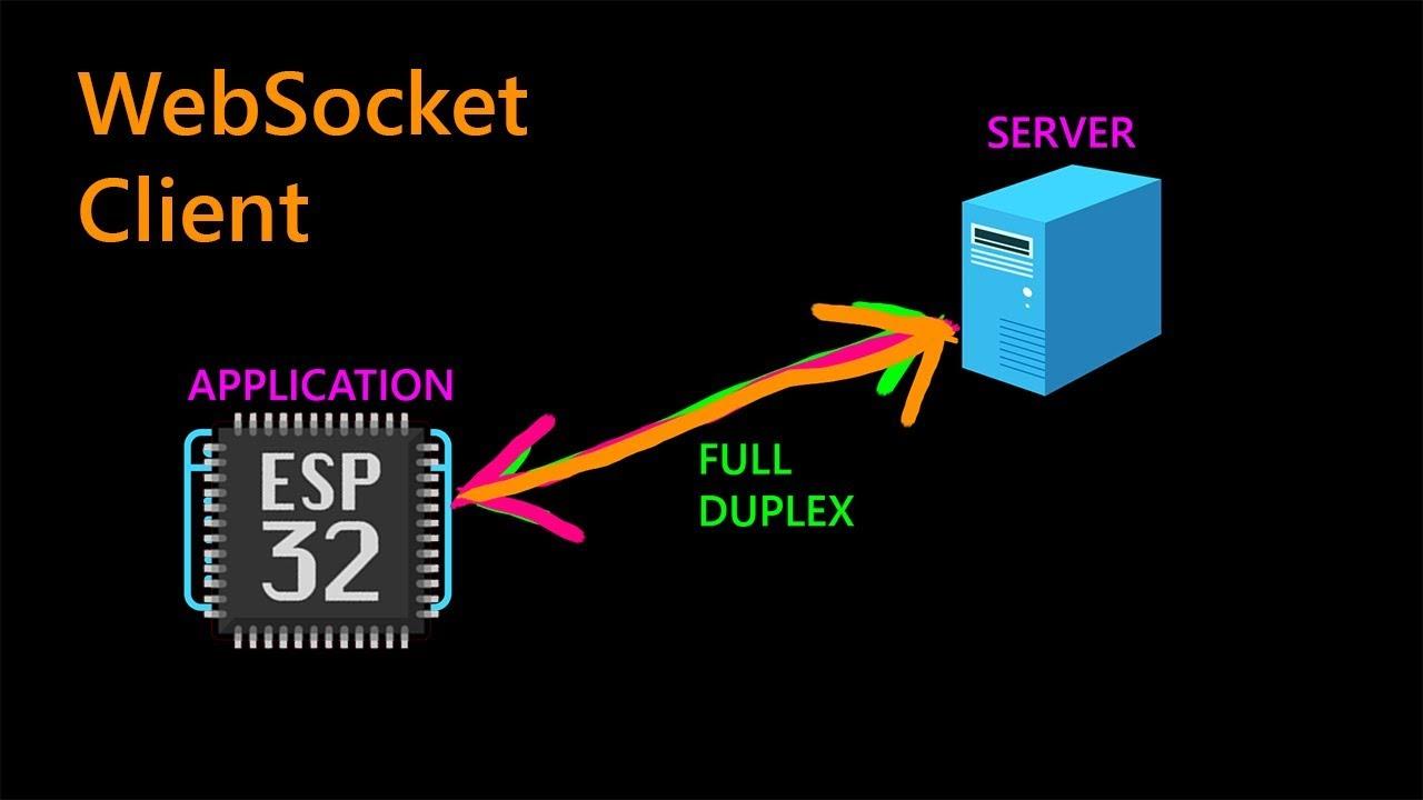 WebSocket Client, Programming ESP32 in Lua