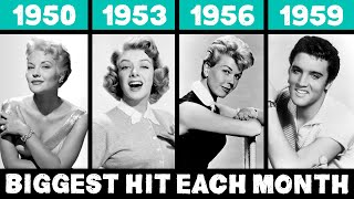 Most Popular Song Each Month in the 50s