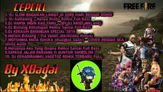 Download Lagu LAGU INDONESIA NO COPYRIGHT SERING DIPAKAI BACKSOUND CEPCILL TERBARU..!! mp3