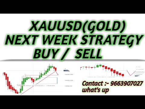 gold-(xauusd)-next-week-strategy-forex-trading-buy-or-sell-gold-next-week-target