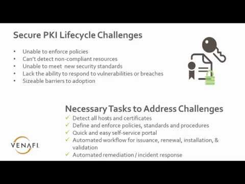 Secure PKI Lifecycle: Automate PKI Policies