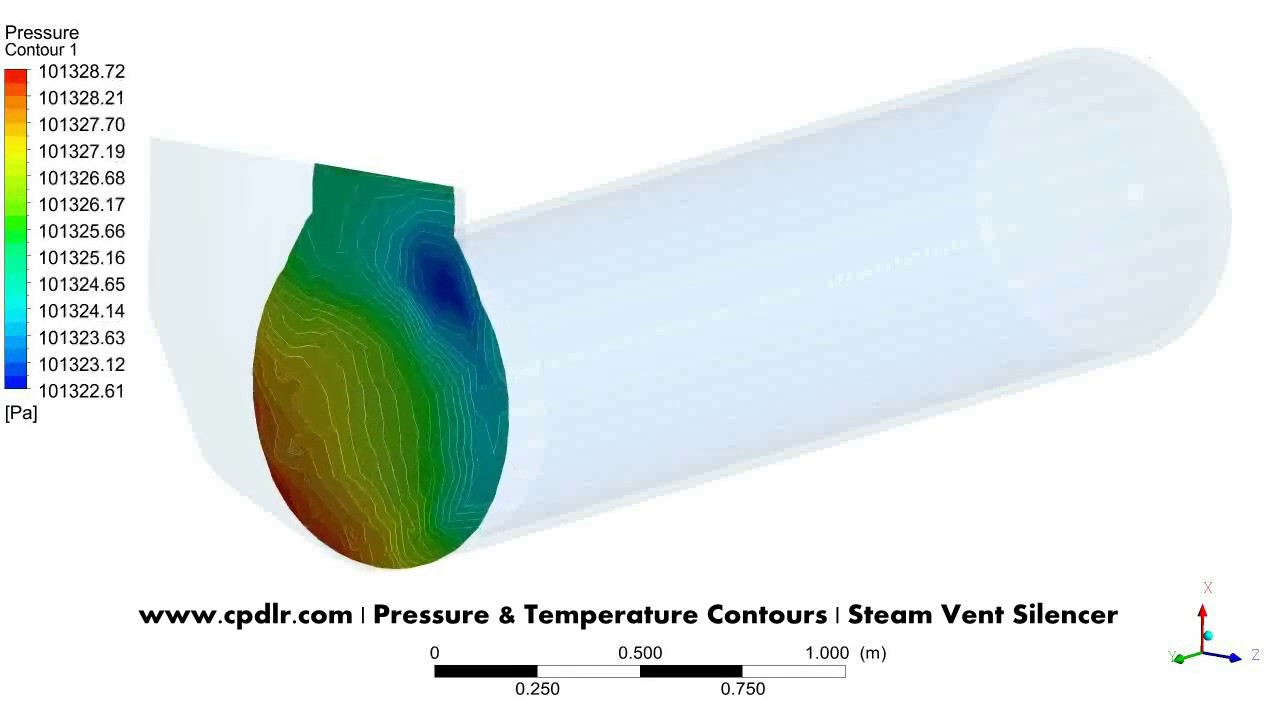 Cfd Steam Vent Silencer Youtube