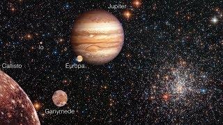आज रात छत से देखें जुपिटर और उसके 4 चांद  Monday is the best night to look at the gas giant jupiter