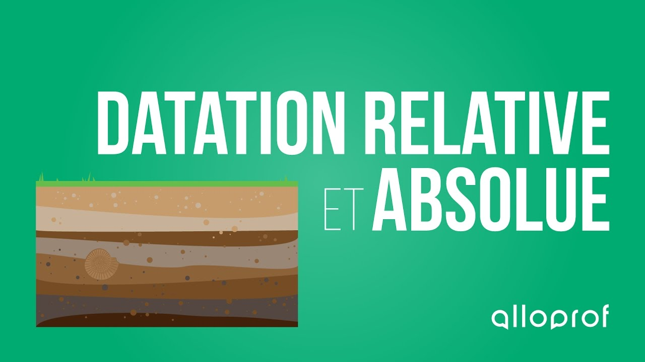 Types de datation absolue