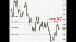 'The best forex trading strategy pin bar reversal'.flv