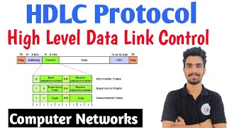 Wan protocols - HDLC & PPP in Hindi Version - Network Kings
