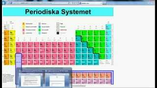 Periodiska systemet Kemi 1