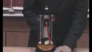 Модель двигуна внутрішнього згоряння thumbnail