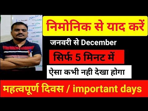 Important Days | Gk | Hindi| महत्वपूर्ण दिन और तारीख | Important Days By Mnemonic Eg Tricks March